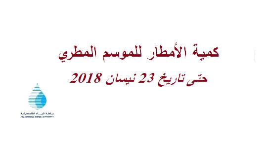 كمية الأمطار للموسم السنوي حتى تاريخ 23 نيسان 2018